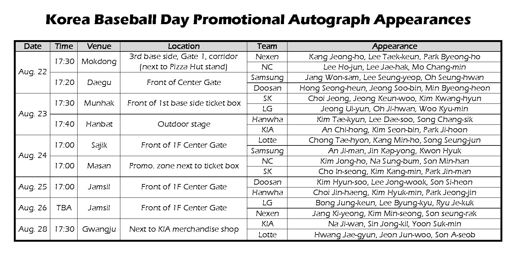 Autograph Appearance