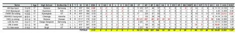 IBAF_Stats_01