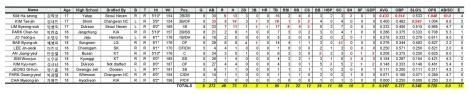 IBAF_Stats_02