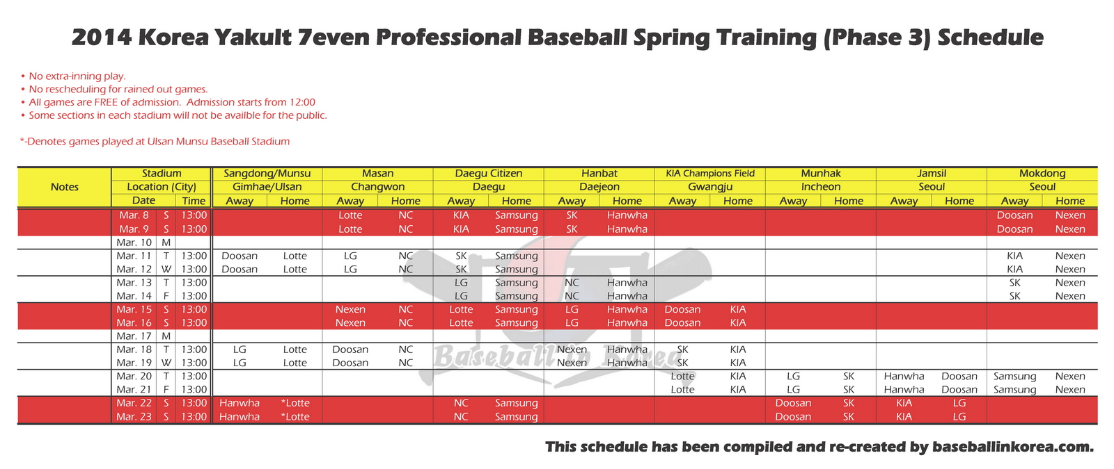 2014 Spring Tranining Schedule