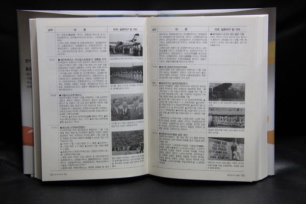 Chronicles of Korean Baseball