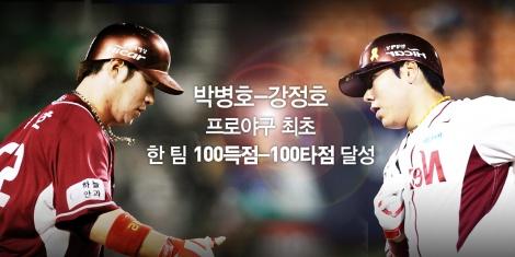 100 runs-100 RBIs